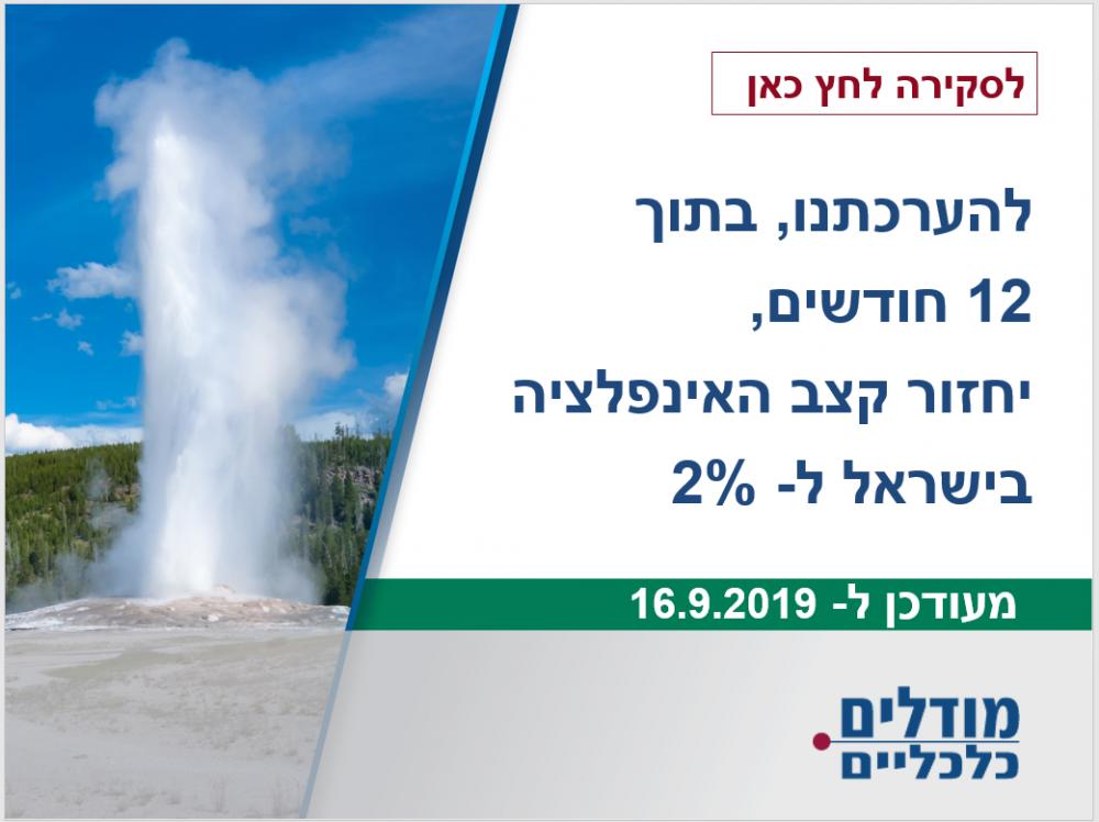 להערכתנו, בתוך 12 חודשים, יחזור קצב האינפלציה בישראל ל-2%